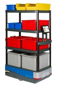 Colloborative Mobile Warehouse Robots